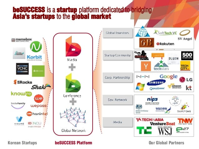 be-success-introduction-20140213-2-638